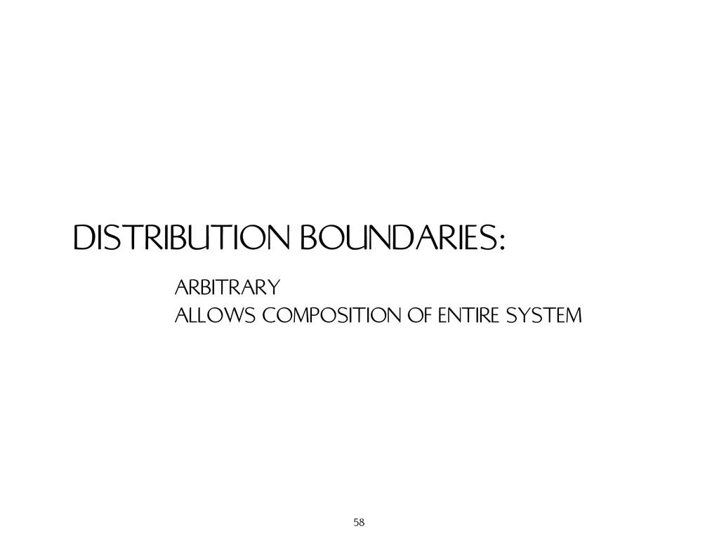 DISTRIBUTION BOUNDARIES: ARBITRARY ALLOWS COMPO...