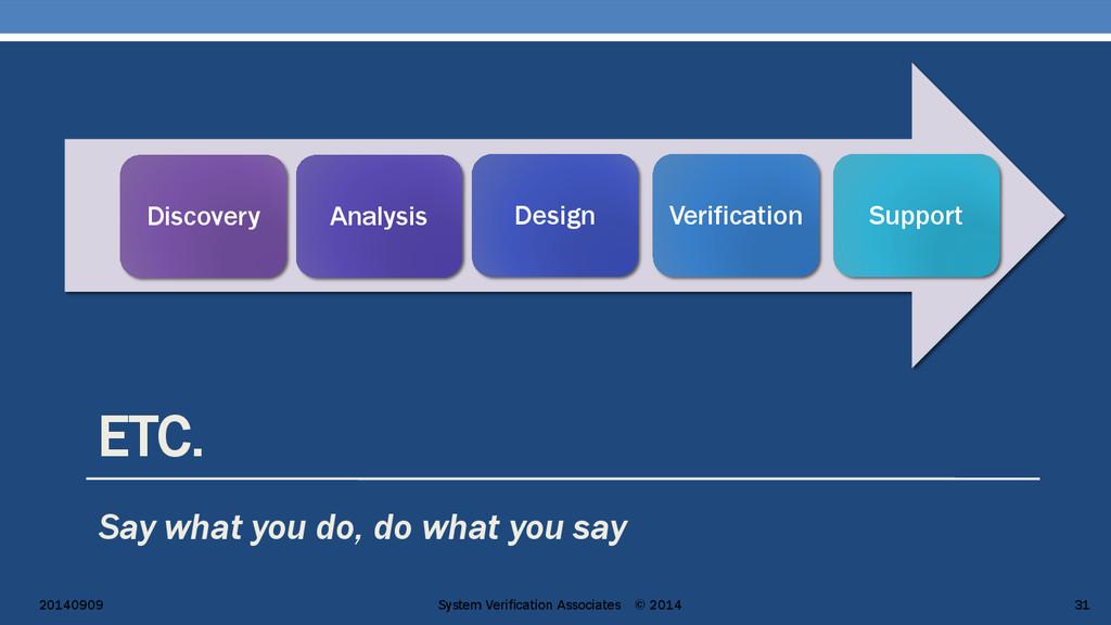 20140909 System Verification Associates © 2014 ...
