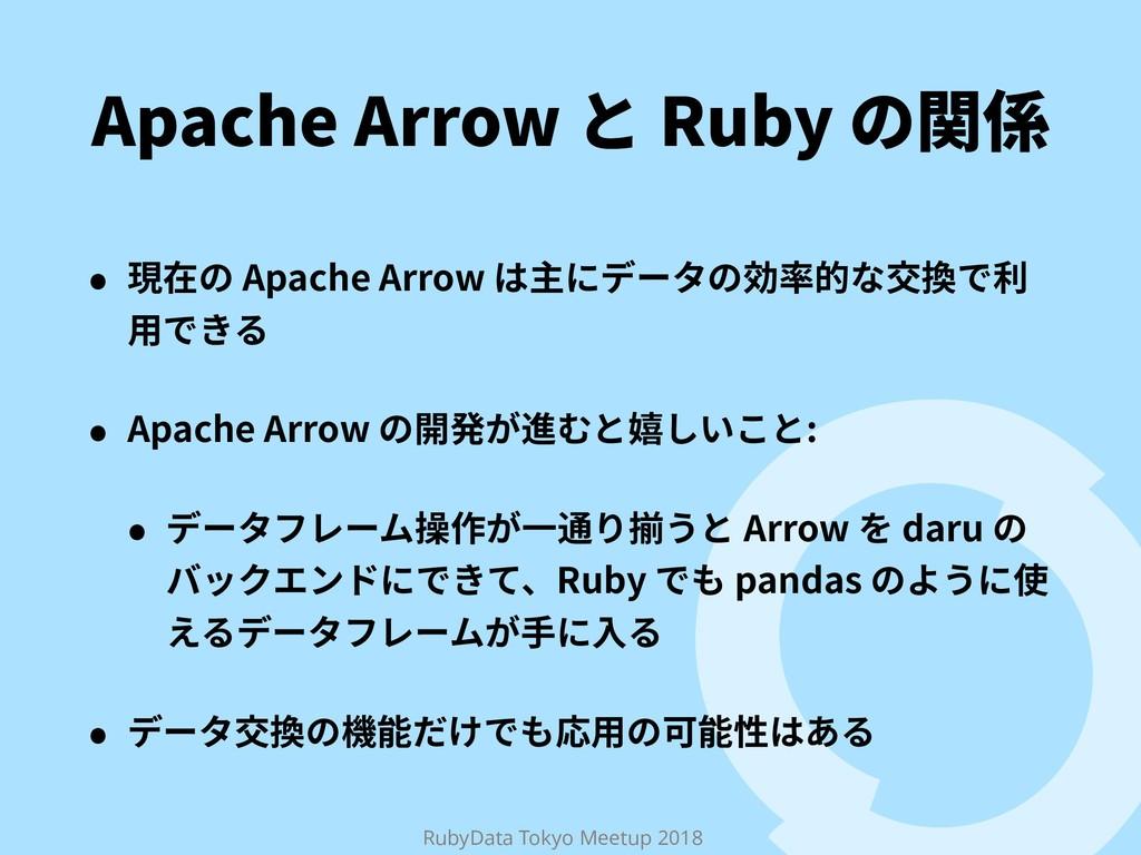 "RubyData Tokyo Meetup 2018 ""QBDIF""SSPXה3VCZ..."