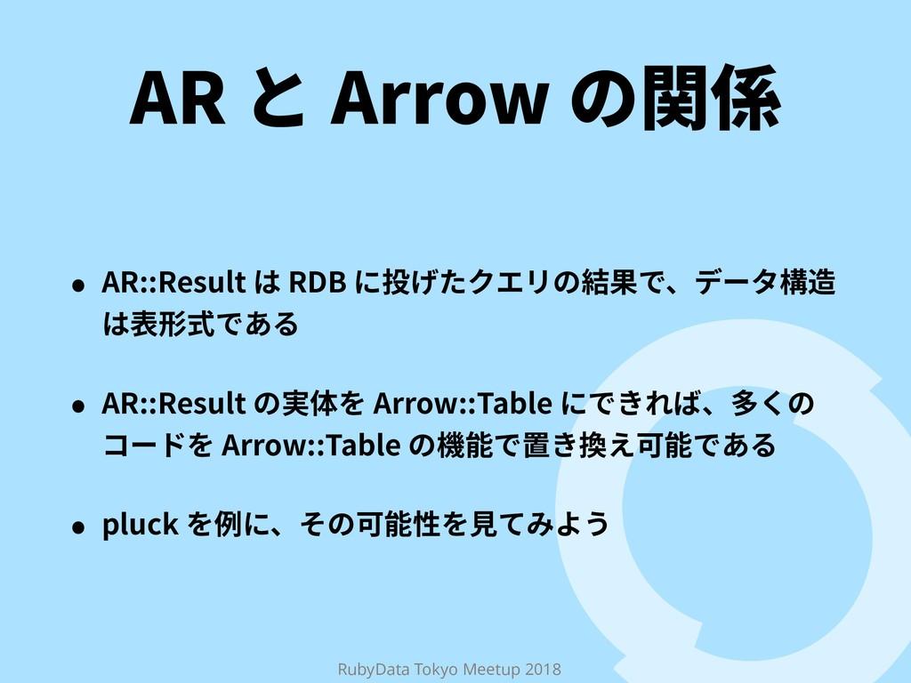 """RubyData Tokyo Meetup 2018 """"3ה""""SSPXךꟼ⤘ ˖ """"3..."""