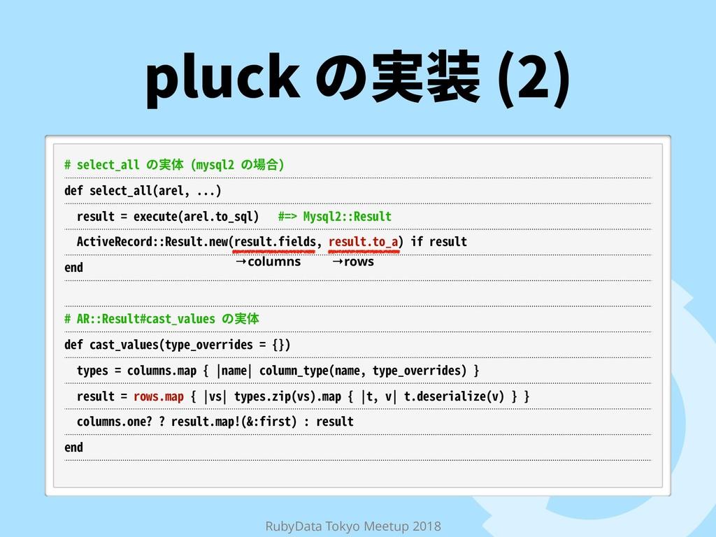 RubyData Tokyo Meetup 2018 ך㹋⡤...