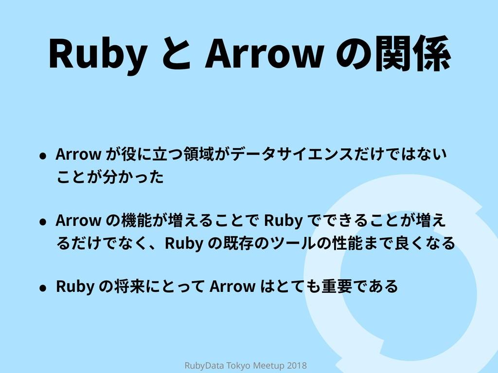 """RubyData Tokyo Meetup 2018 3VCZה""""SSPXךꟼ⤘ ˖ """"..."""