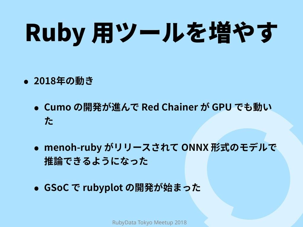 RubyData Tokyo Meetup 2018 3VCZ欽خ٦ٕ㟓װׅ ˖ ...