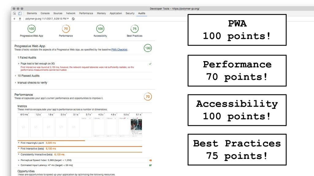 PWA 100 points! Performance 70 points! Accessib...