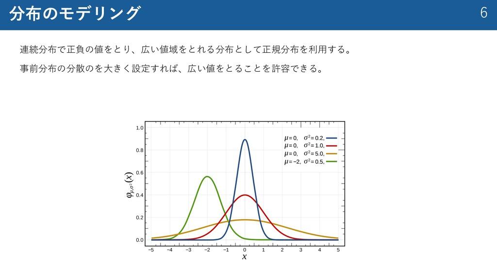 6 分布のモデリング 連続分布で正負の値をとり、広い値域をとれる分布として正規分布を利⽤する。...