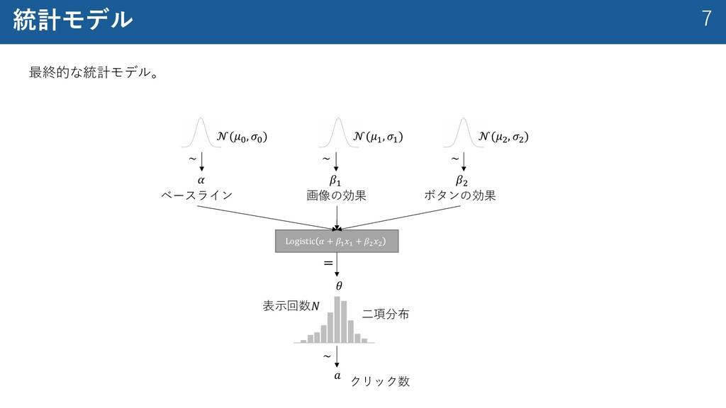 """7 統計モデル 最終的な統計モデル。 𝛼 𝛽! 𝛽"""" ベースライン 画像の効果 ボタンの効果 ..."""