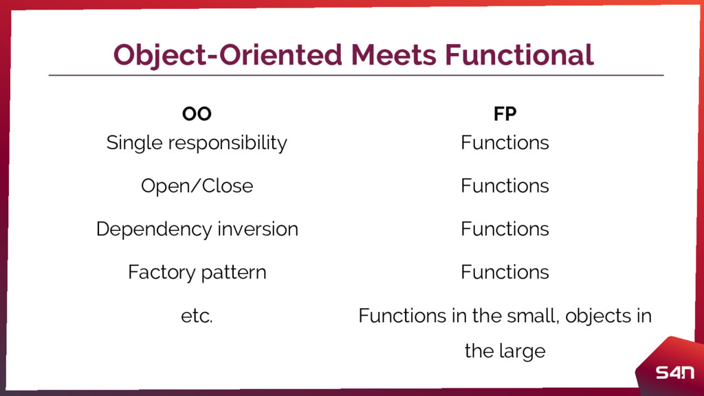 Object-Oriented Meets Functional FP Functions F...