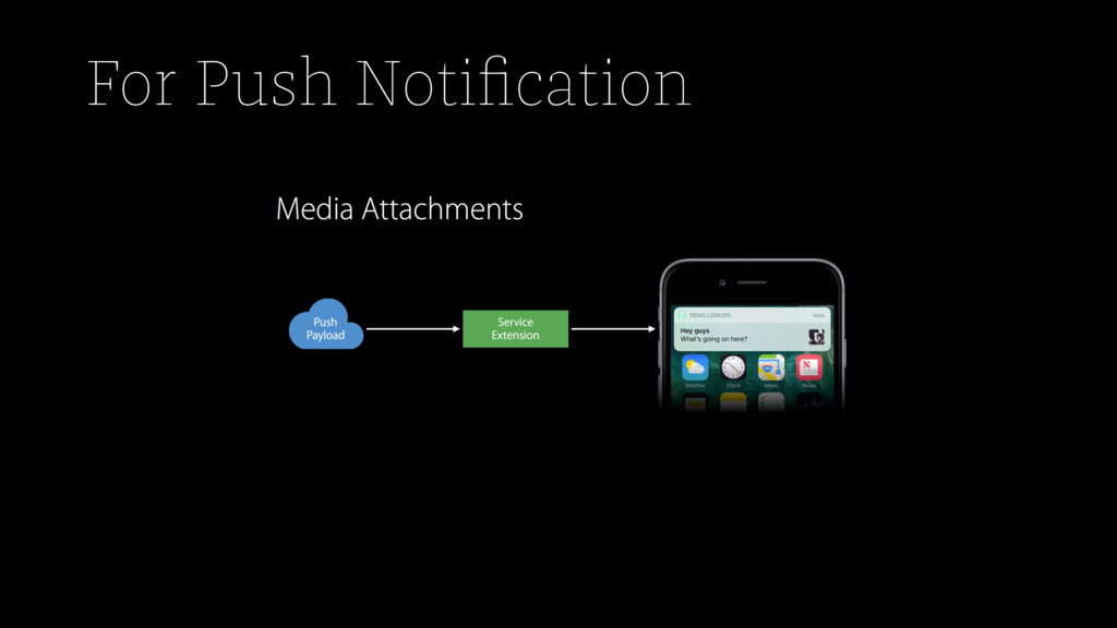 For Push Notification