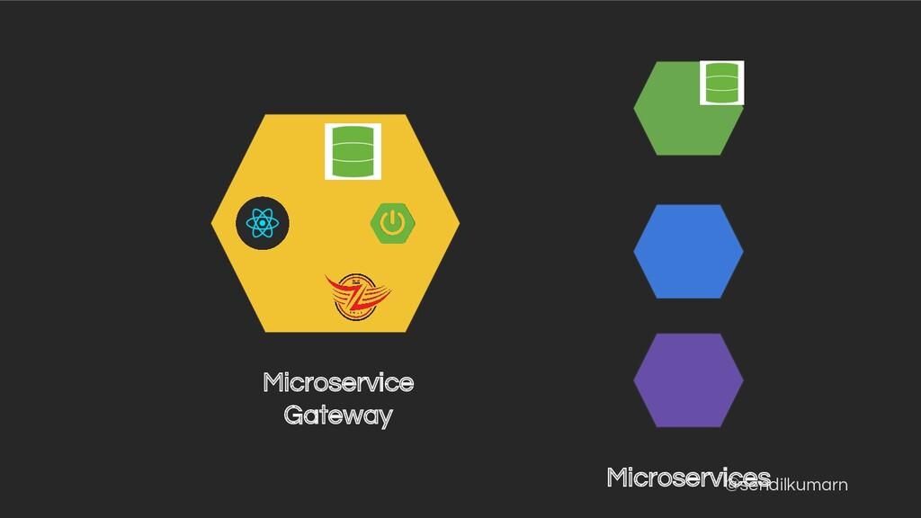 @sendilkumarn Microservice Gateway Microservices