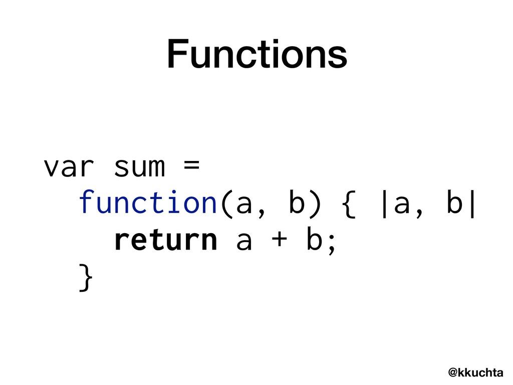 @kkuchta Functions var sum = function(a, b) { |...