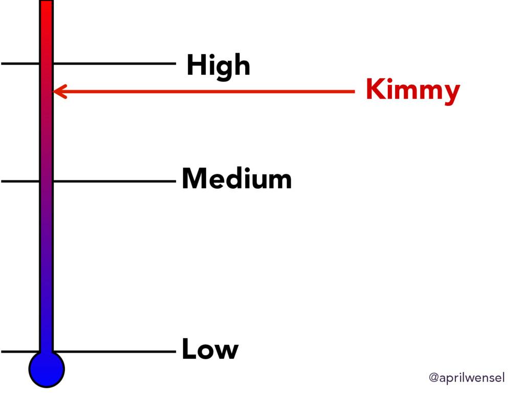 Low Medium High Kimmy @aprilwensel