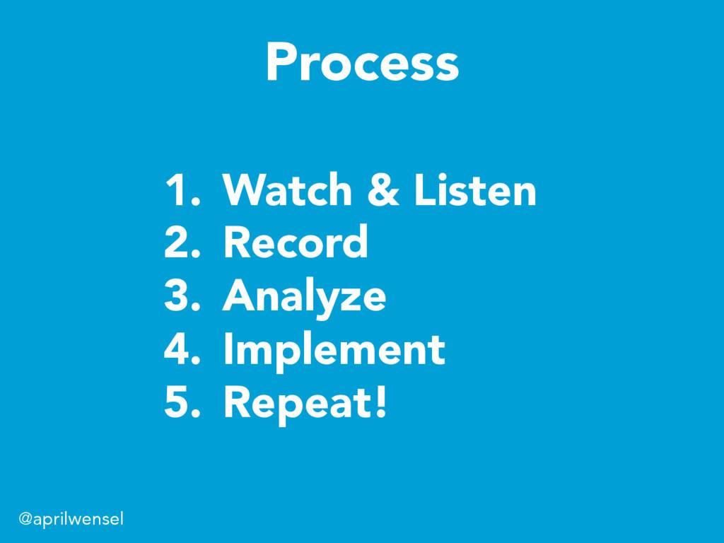 1. Watch & Listen 2. Record 3. Analyze 4. I...