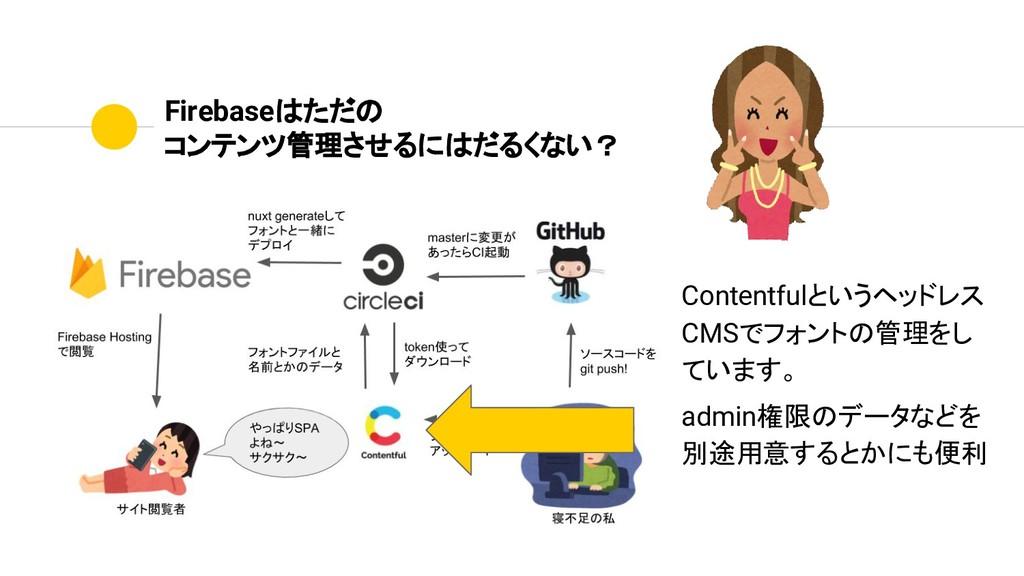 Firebaseはただの コンテンツ管理させるにはだるくない? Contentfulというヘッ...