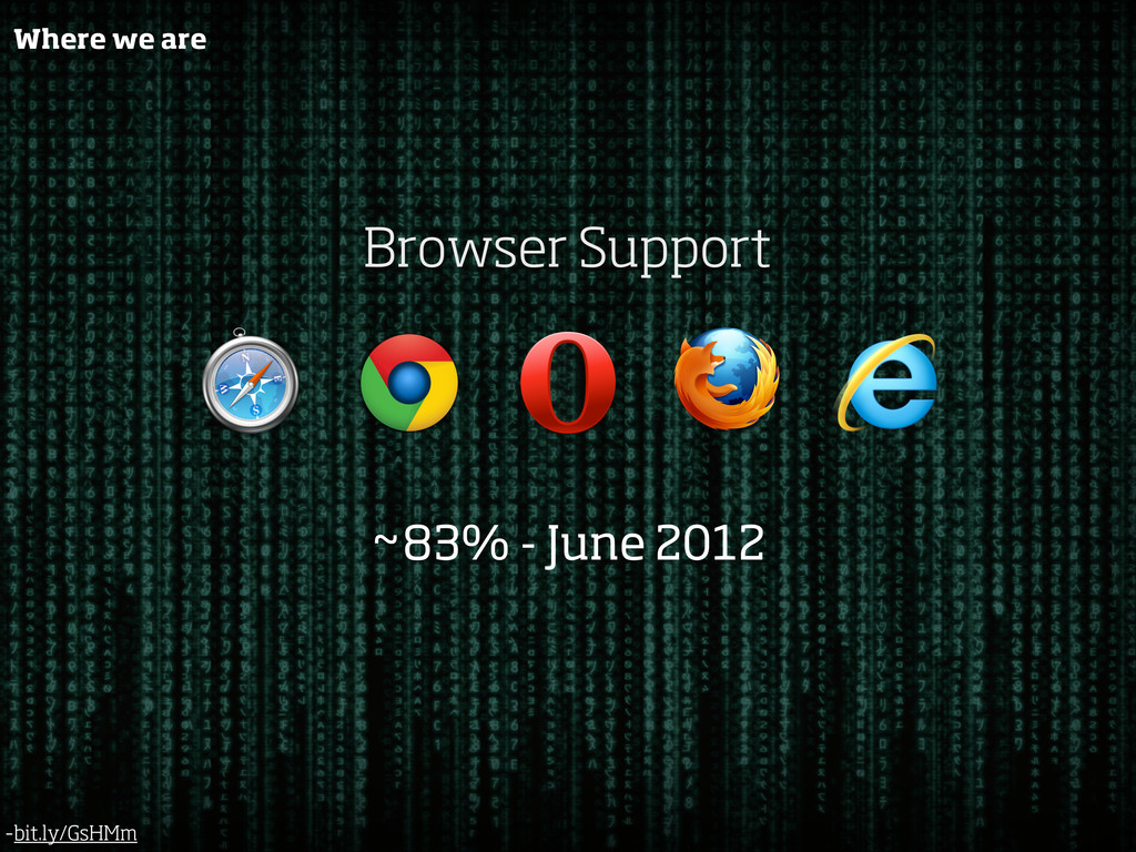 Browser Support Where we are ~83% - June 2012 -...