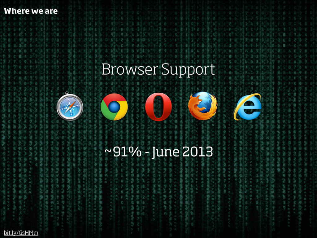 Browser Support Where we are ~91% - June 2013 -...