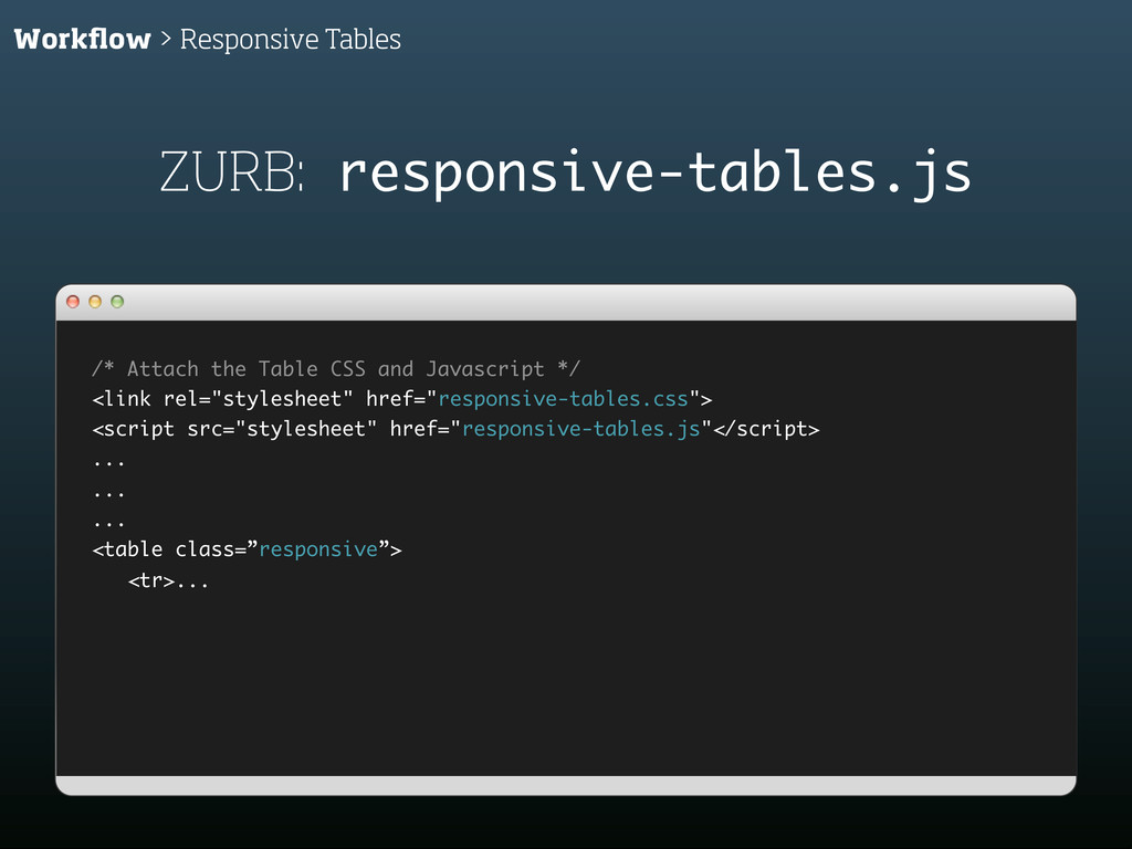 Workflow > Responsive Tables /* Attach the Table...