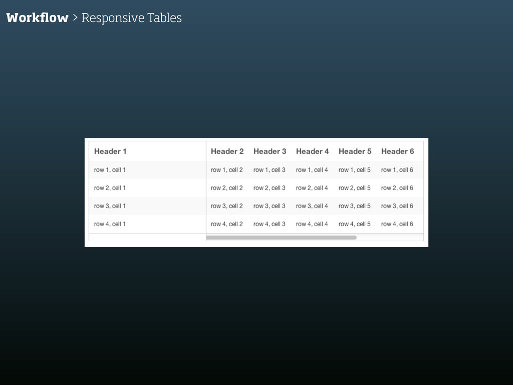 Workflow > Responsive Tables