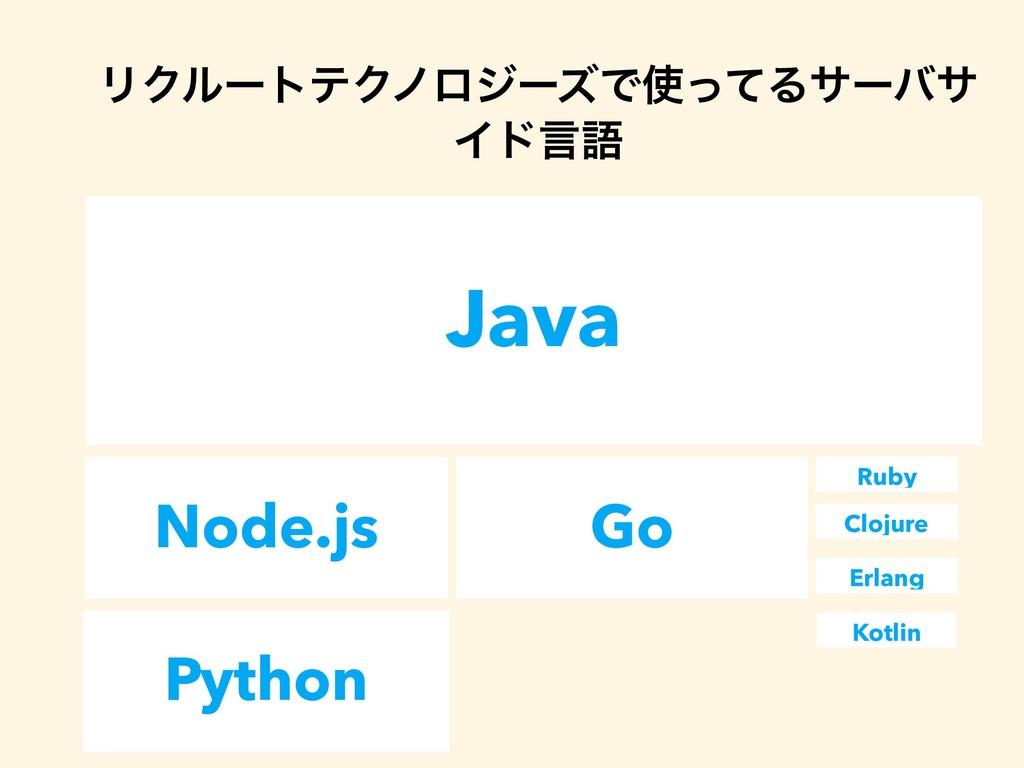 Java Node.js Go ϦΫϧʔτςΫϊϩδʔζͰͬͯΔαʔόα Πυݴޠ Ruby...