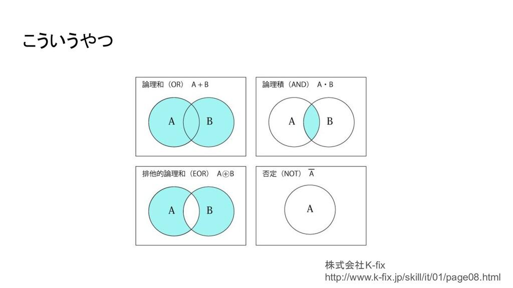 こういうやつ 株式会社K-fix http://www.k-fix.jp/skill/it/0...