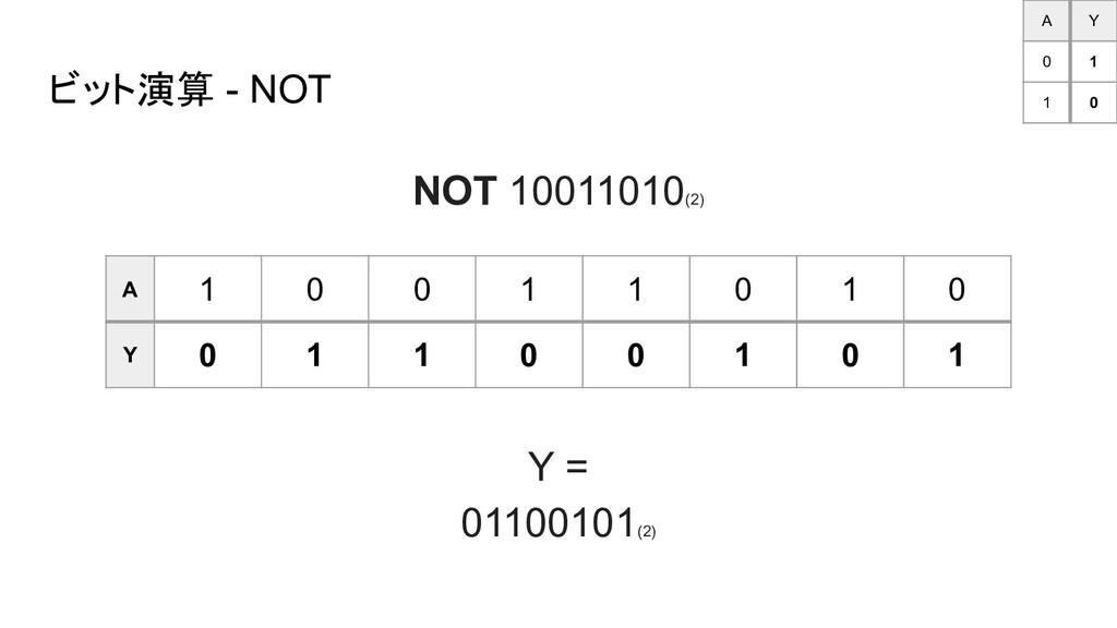 ビット演算 - NOT A 1 0 0 1 1 0 1 0 Y 0 1 1 0 0 1 0 1...