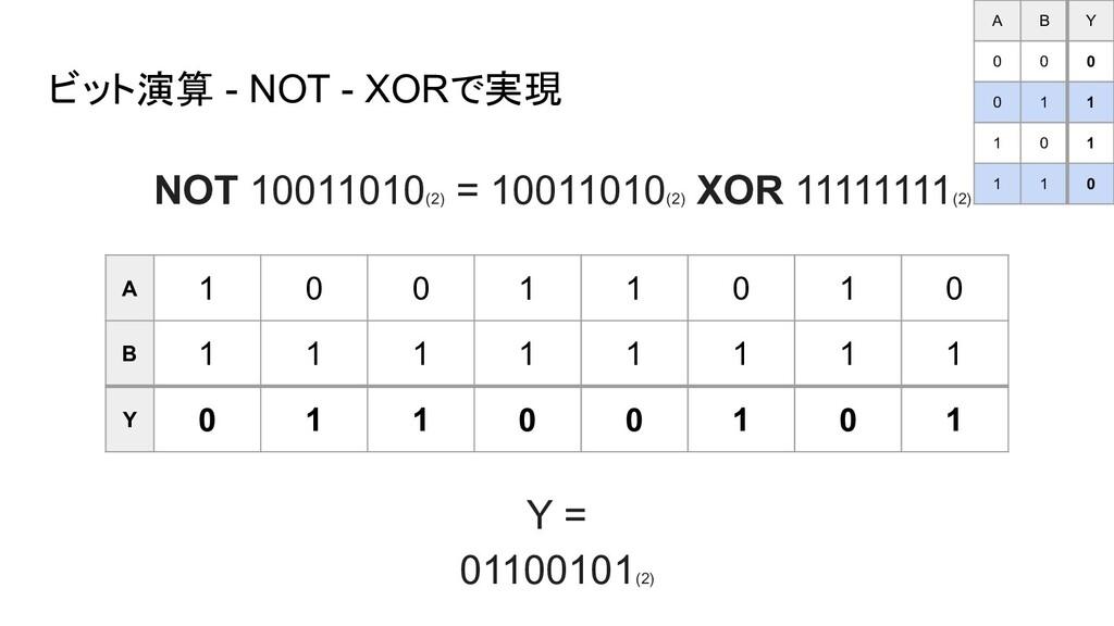 ビット演算 - NOT - XORで実現 A 1 0 0 1 1 0 1 0 B 1 1 1 ...