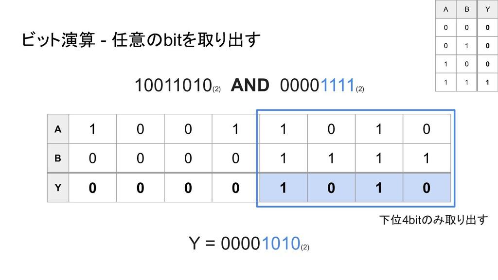 ビット演算 - 任意のbitを取り出す A 1 0 0 1 1 0 1 0 B 0 0 0 0...