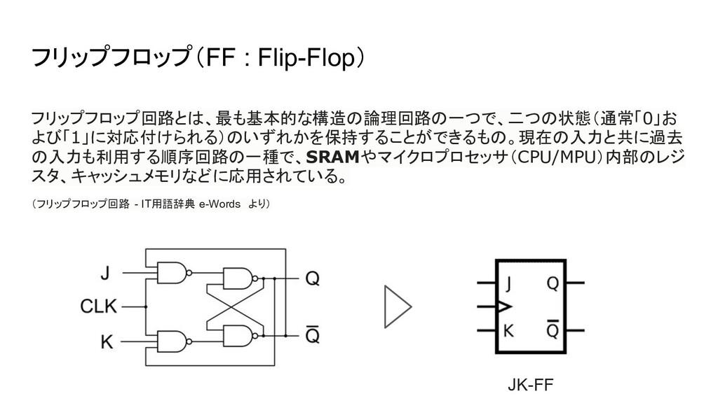 フリップフロップ(FF : Flip-Flop) フリップフロップ回路とは、最も基本的な構造の...