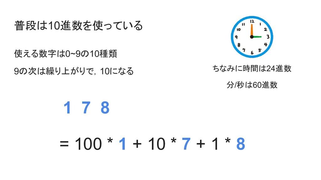 普段は10進数を使っている 使える数字は0~9の10種類 9の次は繰り上がりで,10になる ち...