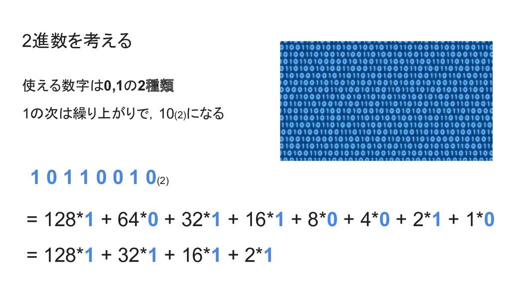 2進数を考える 使える数字は0,1の2種類 1の次は繰り上がりで,10(2)になる 1 0 1...