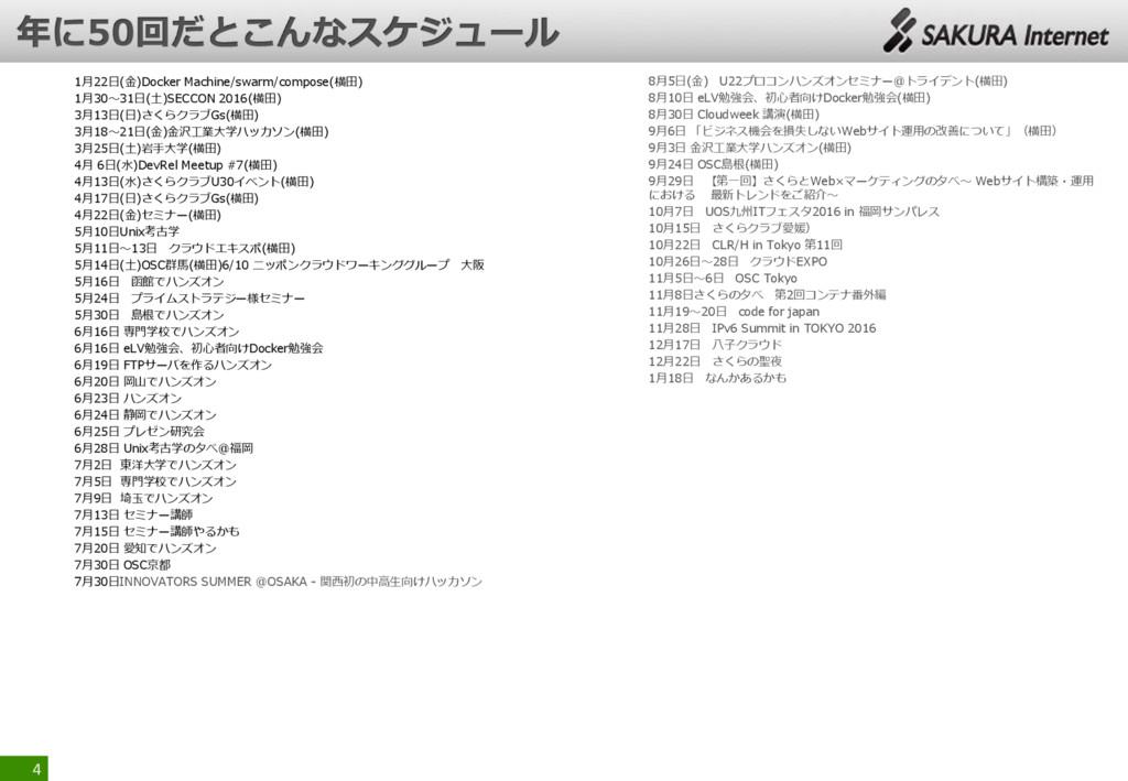 1月22日(金)Docker Machine/swarm/compose(横田) 1月30~3...