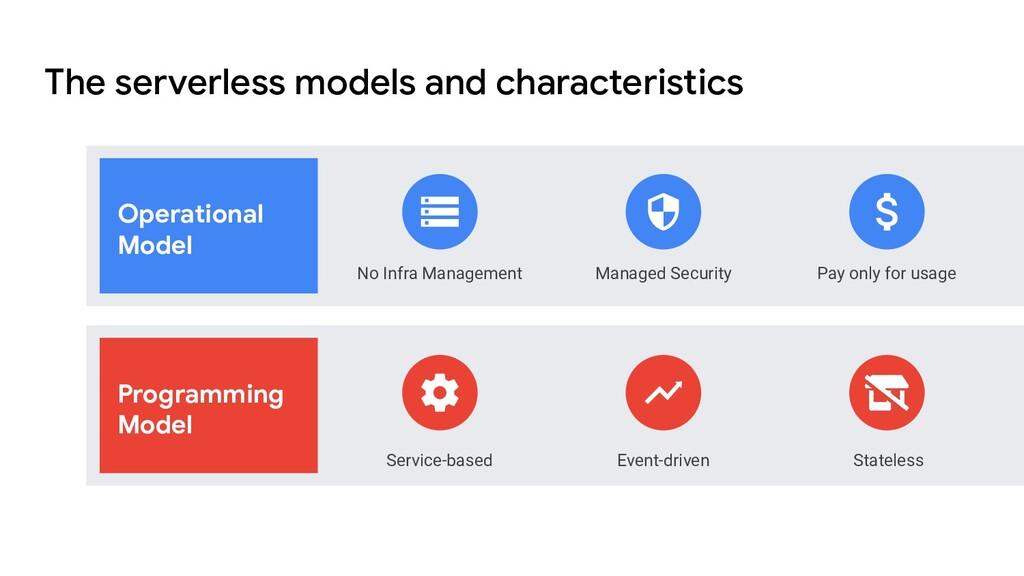 The serverless models and characteristics Opera...