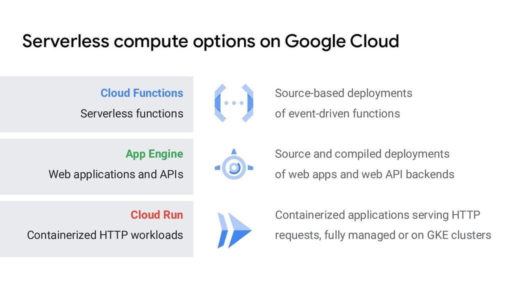 Serverless compute options on Google Cloud Clou...