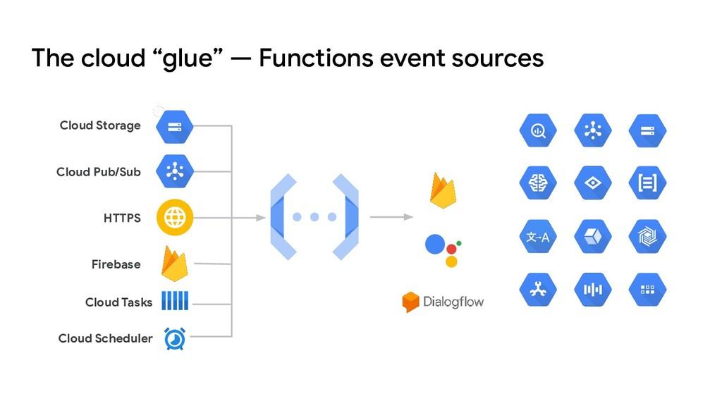 "The cloud ""glue"" — Functions event sources Clou..."