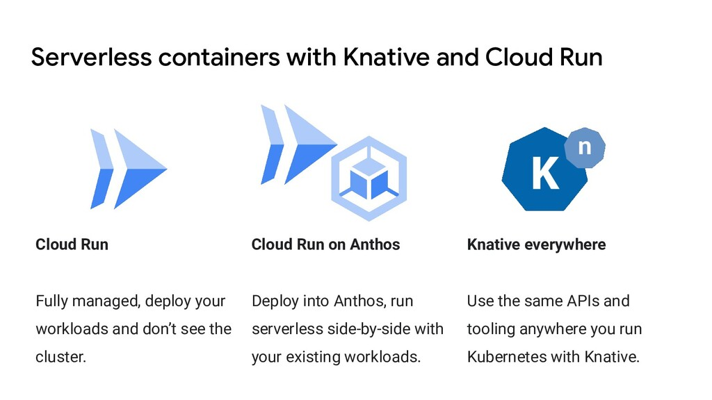Serverless containers with Knative and Cloud Ru...
