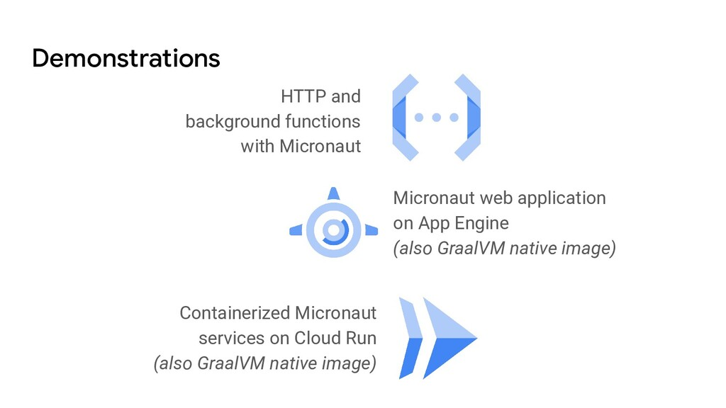 Demonstrations HTTP and background functions wi...