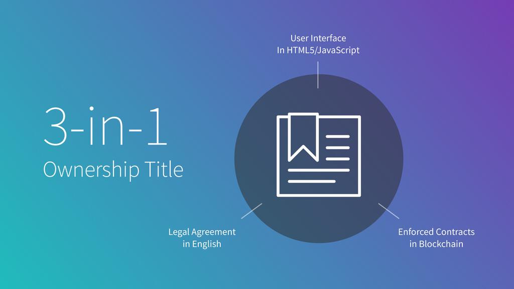 User Interface In HTML5/JavaScript Legal Agreem...