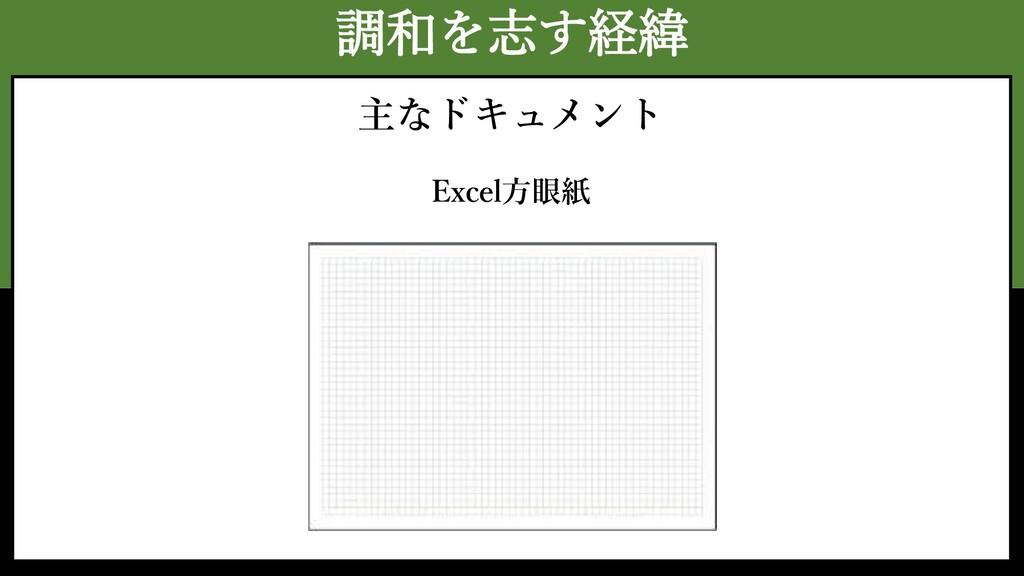 調和を志す経緯 主なドキュメント Excel方眼紙