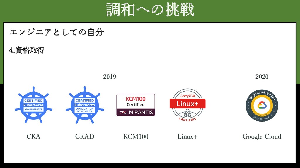 調和への挑戦 エンジニアとしての自分 4.資格取得 CKA KCM100 CKAD Linux...