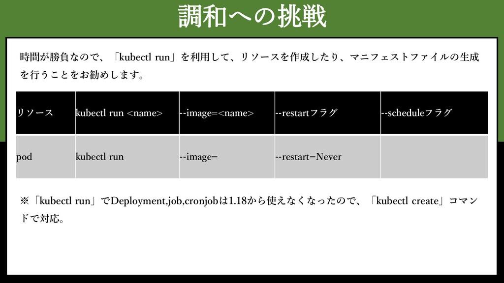 調和への挑戦 リソース kubectl run <name> --image=<name> -...