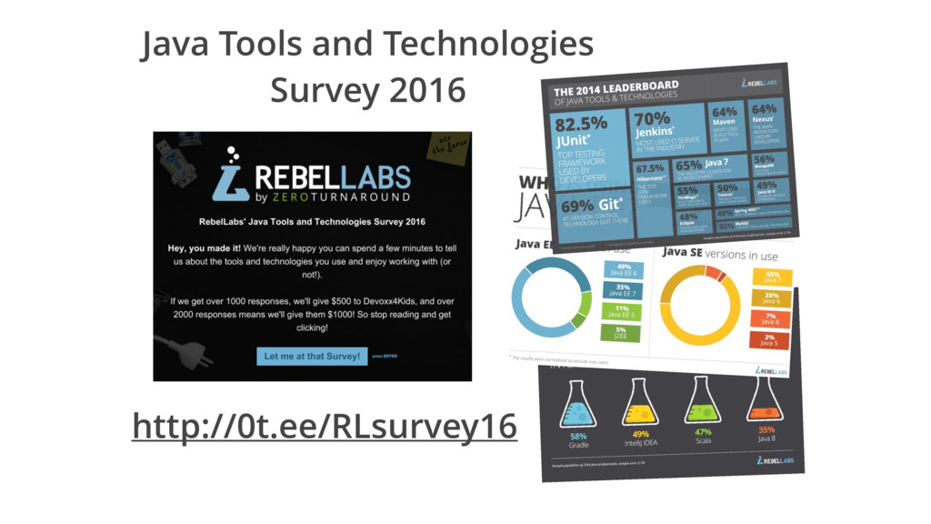 http://0t.ee/RLsurvey16 Java Tools and Technolo...