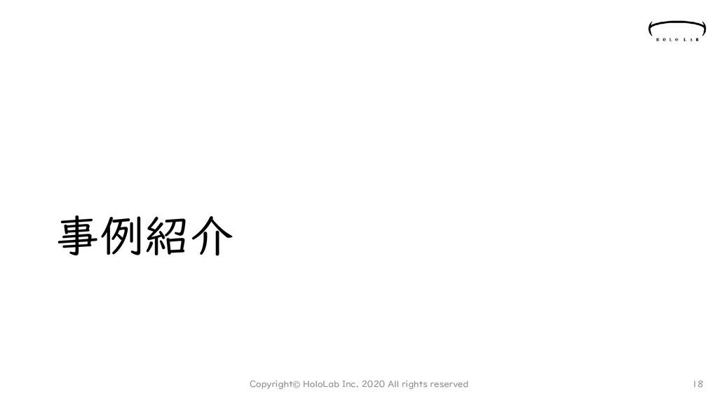 事例紹介 Copyright© HoloLab Inc. 2020 All rights re...