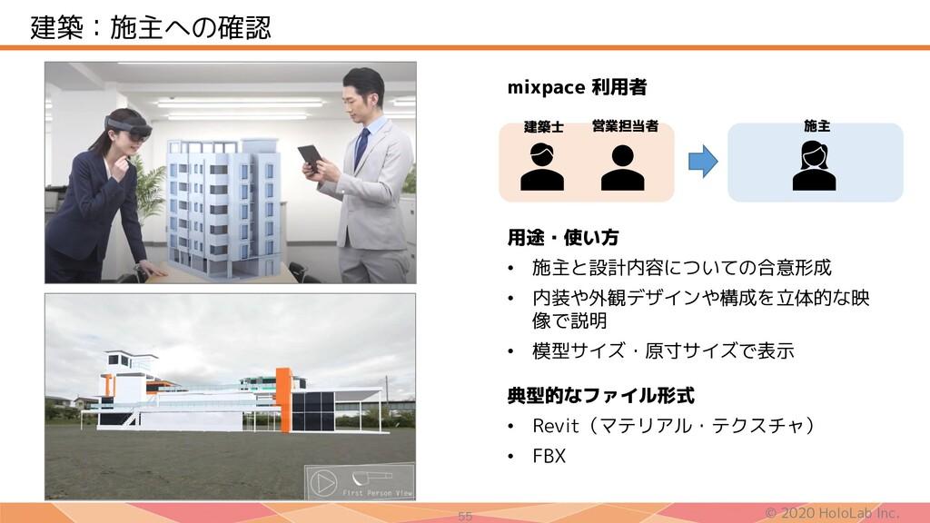 © 2020 HoloLab Inc. 55 建築:施主への確認 用途・使い方 • 施主と設計...