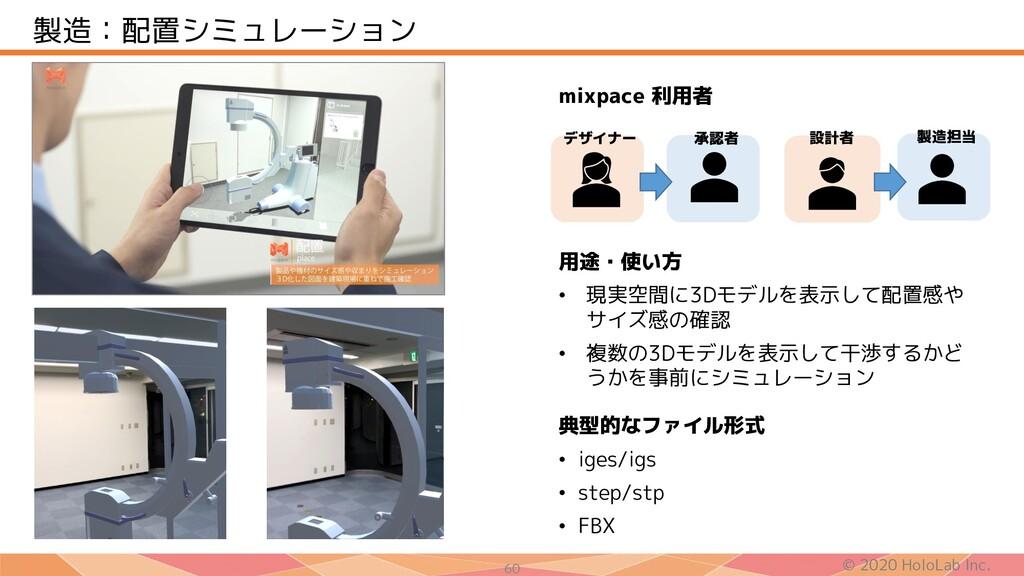 © 2020 HoloLab Inc. 60 製造:配置シミュレーション 用途・使い方 • 現...
