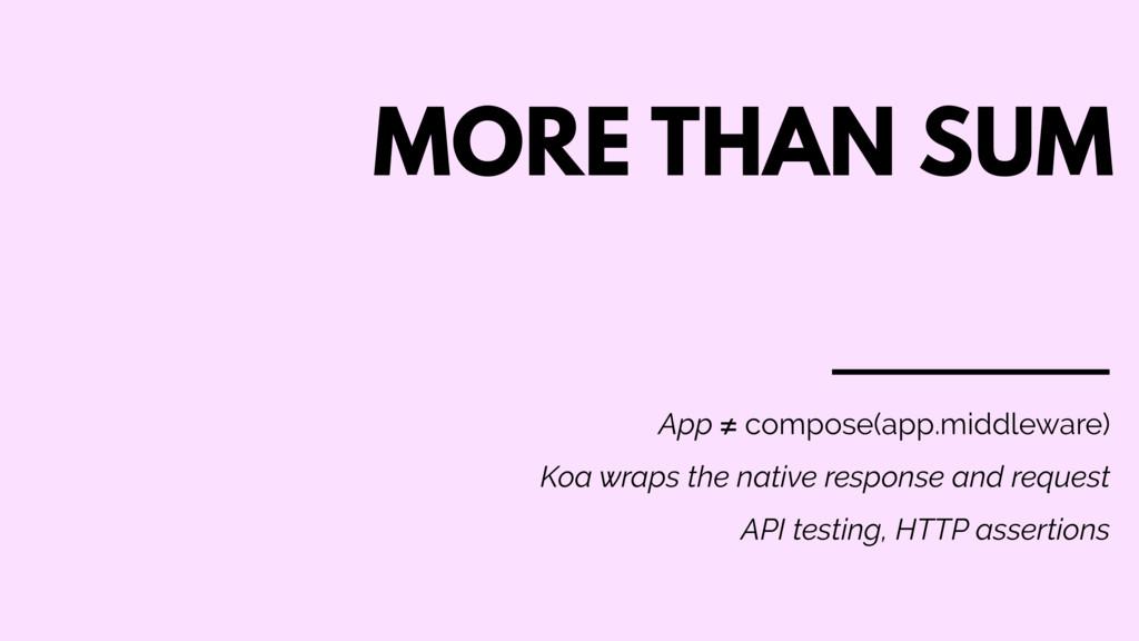 MORE THAN SUM App ≠ compose(app.middleware) Koa...
