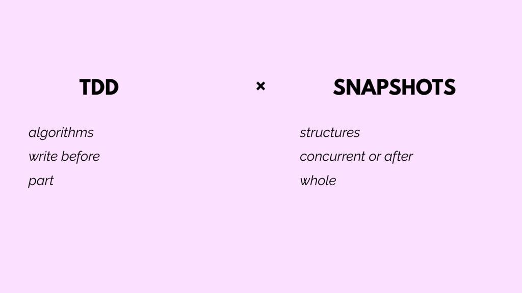 structures concurrent or after whole algorithms...