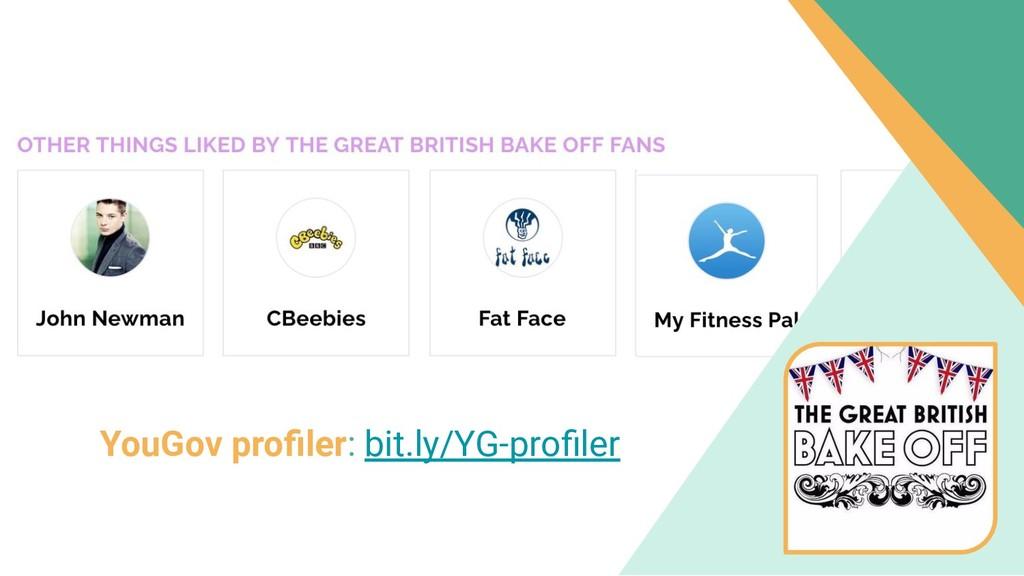 YouGov profiler: bit.ly/YG-profiler