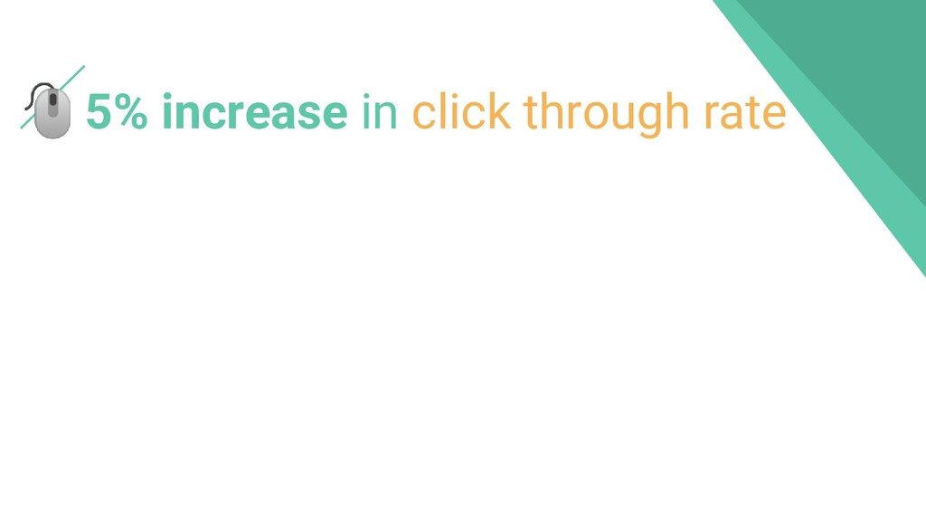 5% increase in click through rate