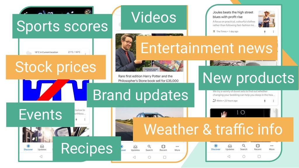 Sports scores Entertainment news Events Videos ...