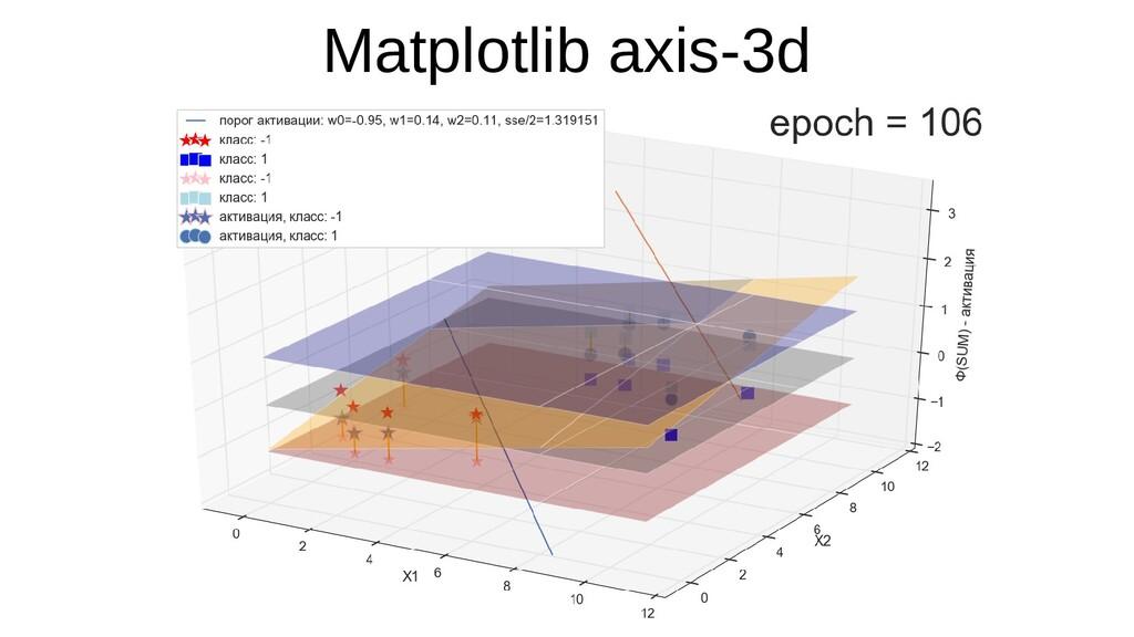 Matplotlib axis-3d