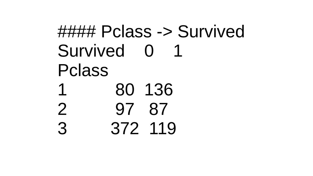 #### Pclass -> Survived Survived 0 1 Pclass 1 8...